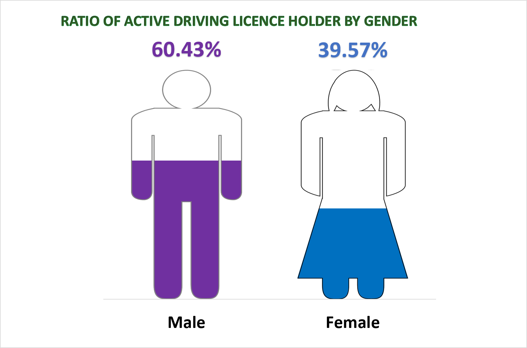 DL GENDER INFOGRAPHIC FOR WEB.png
